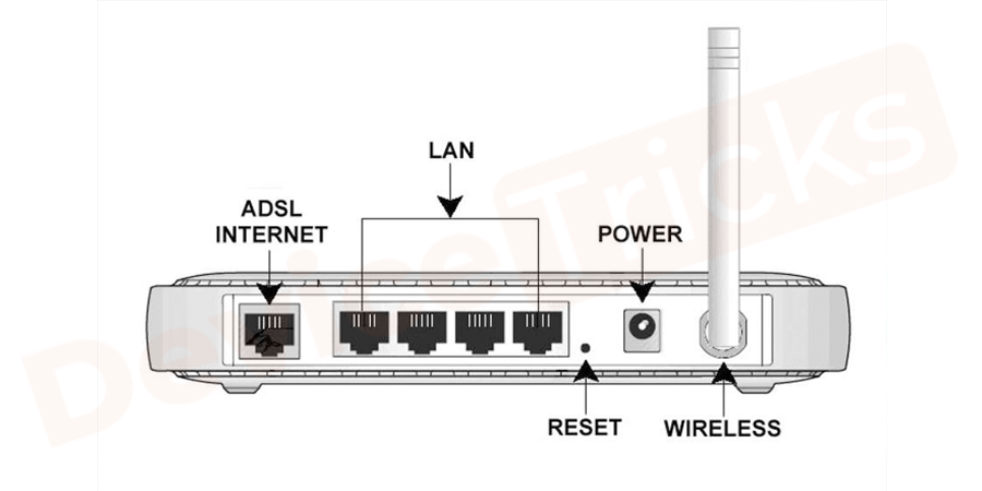 Now, connect all the peripherals to the router and then start it.